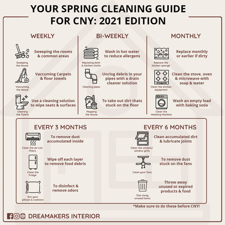 Your Spring Cleaning Guide for CNY 2021 Edition