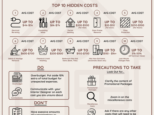 The Renovation Trap: Uncovering Hidden Costs