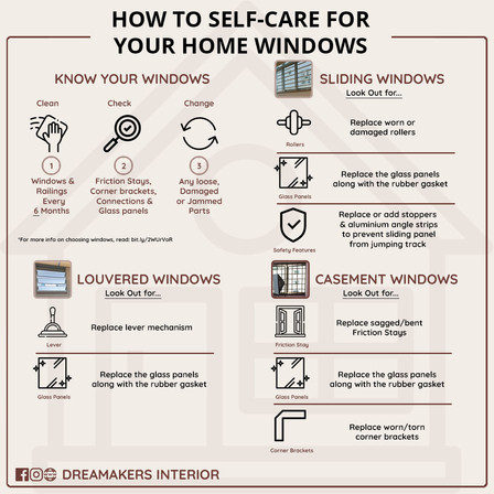 How to Self-care for your home windows