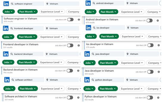 Difficulties in hiring IT personnel in Vietnam (2)