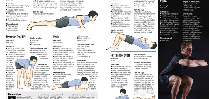 Preventative Exercises