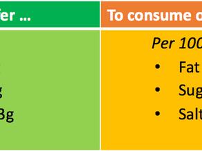 Healthy choice – don't trust the marketing blurb