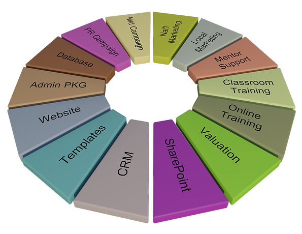 Components of Pkg.png