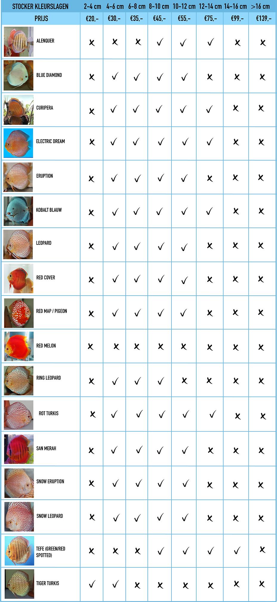 Voorraadlijst kleurslagen stocker.png