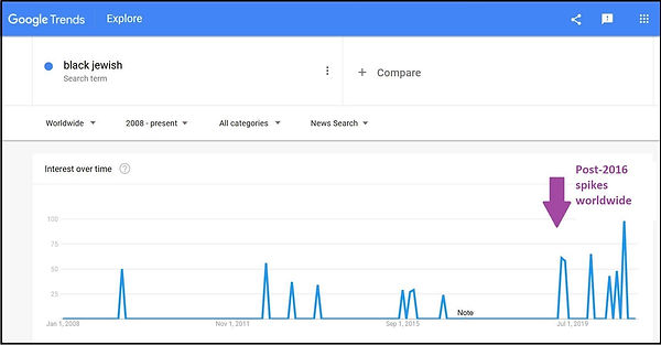 global google trends.jpg