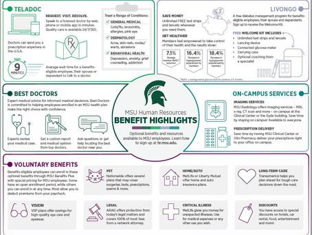 Benefits Highlights