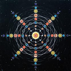 Solar Identity