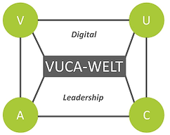 VUCA in the frame of leadership and digital transformation