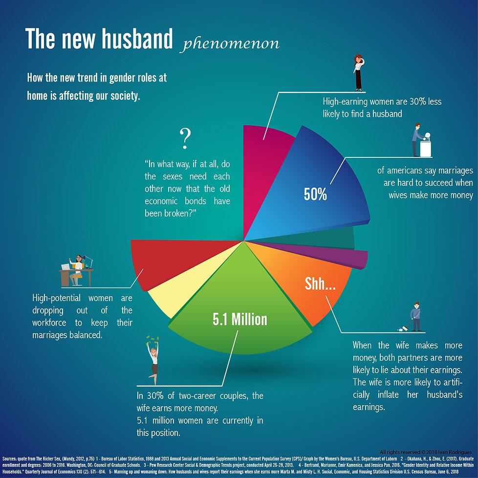 infographic New husband.jpg