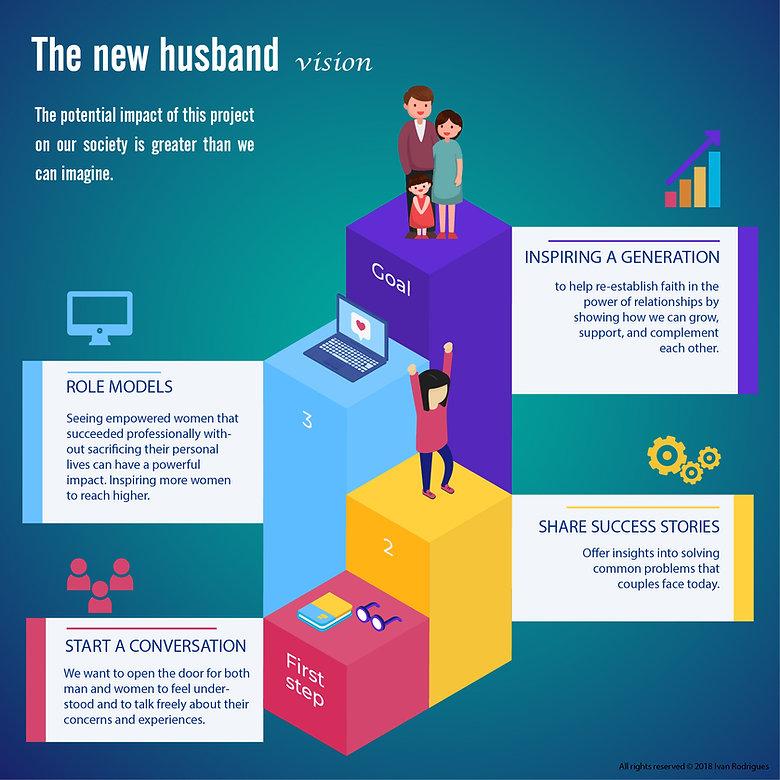 infographic New husband_impact.jpg