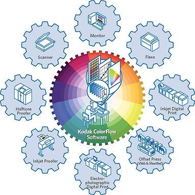ColorFlow_diagram.jpg