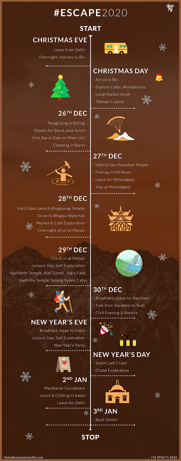 #Escape2020 Himachal - 8N-9D - Itinerary