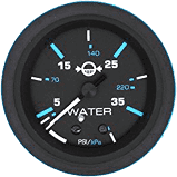 Eclipse Series Gauges