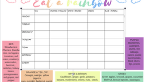 Free Download: Eat a rainbow colour chart
