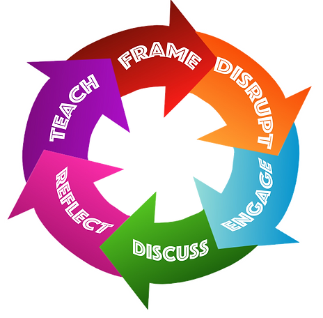 Experiential Education Circle.png