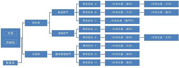 2020年度体制図.png