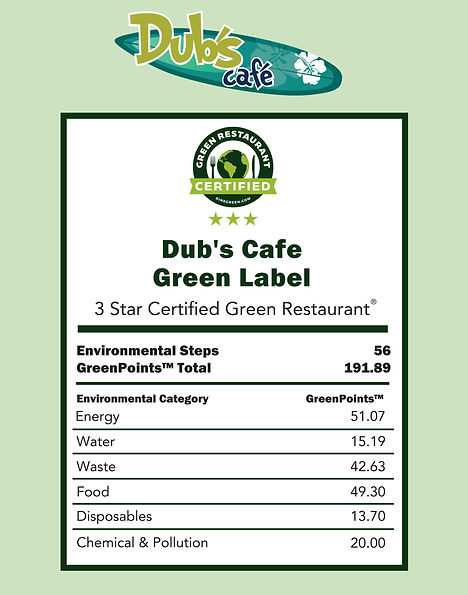 Dub%20s%20Cafe%20Poster%20Green%20label%