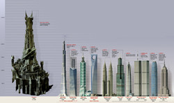 barad_dur_is_the_tallest_tower_by_baoga.