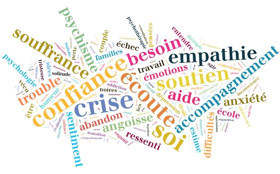 Psychologue Lyon,Psychanalyste Lyon, Psychologue Villeurbanne,Psychanalyste Villeurbanne, Enfant adolecents adultes, souffrance ,cabinet