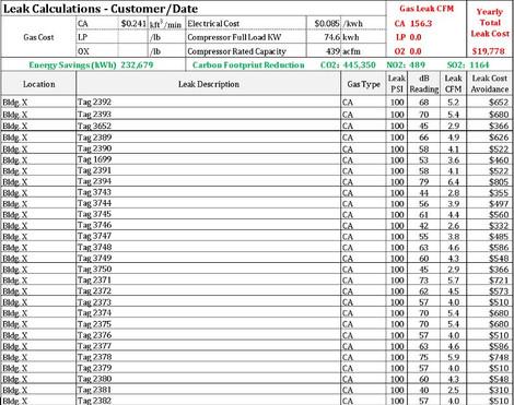 Sample Leak Calculation