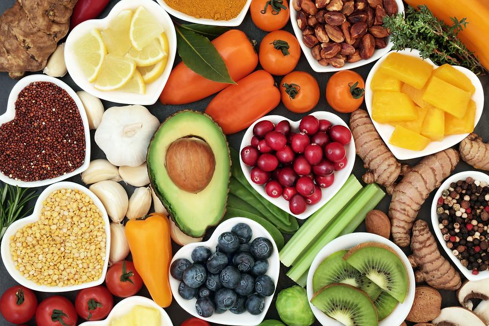 Healthy Dietary Habits