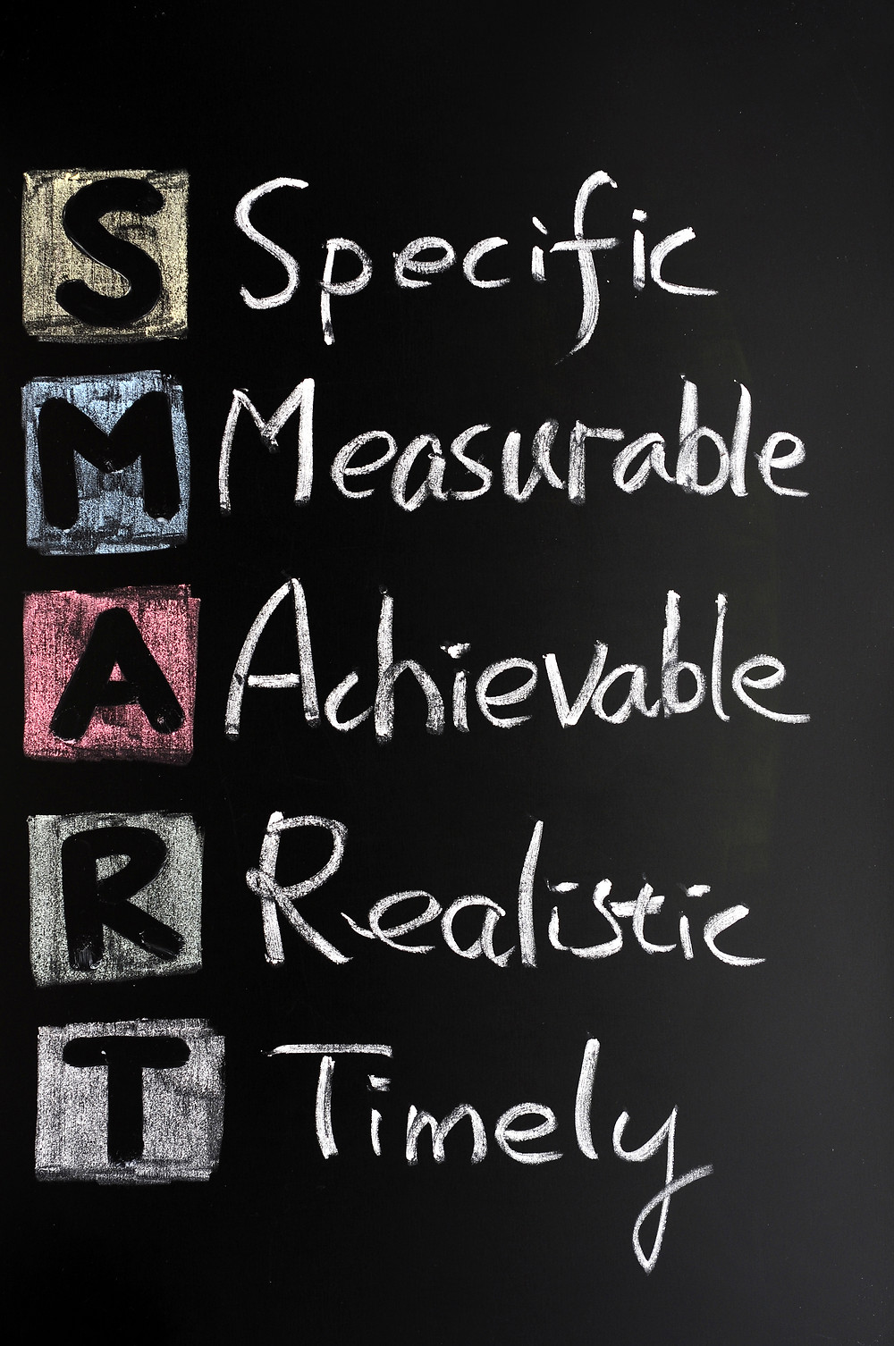 The Smart Goal Setting Approach