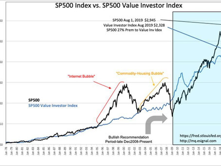 Is the stock market expensive? Is it overpriced?