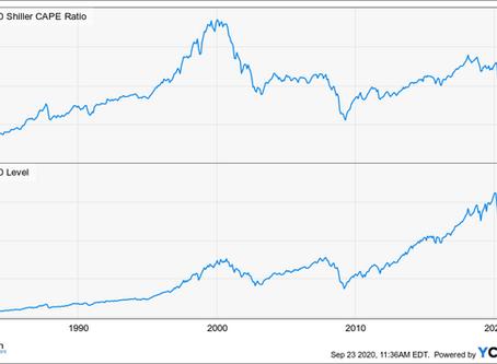 Using Price/Earning Ratio