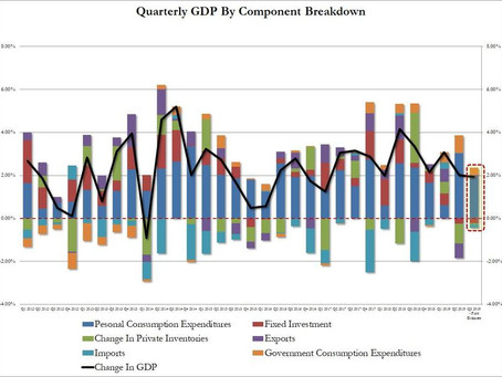 Q3 GDP Continues Moderate Growth