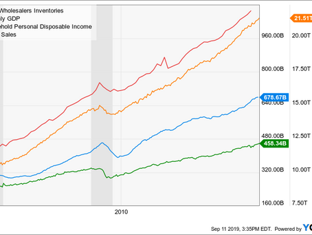 Income, Sales, Inventories, and GDP