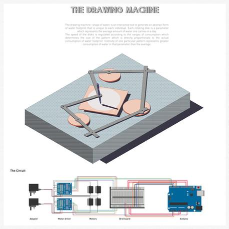 The Drawing Machine