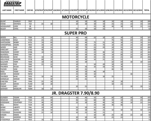 10-13-19 BRACKET POINTS (1)-2.png