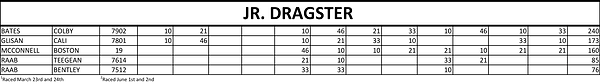 10-13-19 BRACKET POINTS (1)-3.png