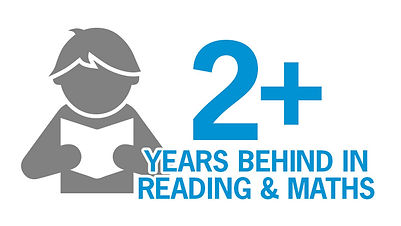 years-behind-reading-maths-737.jpg