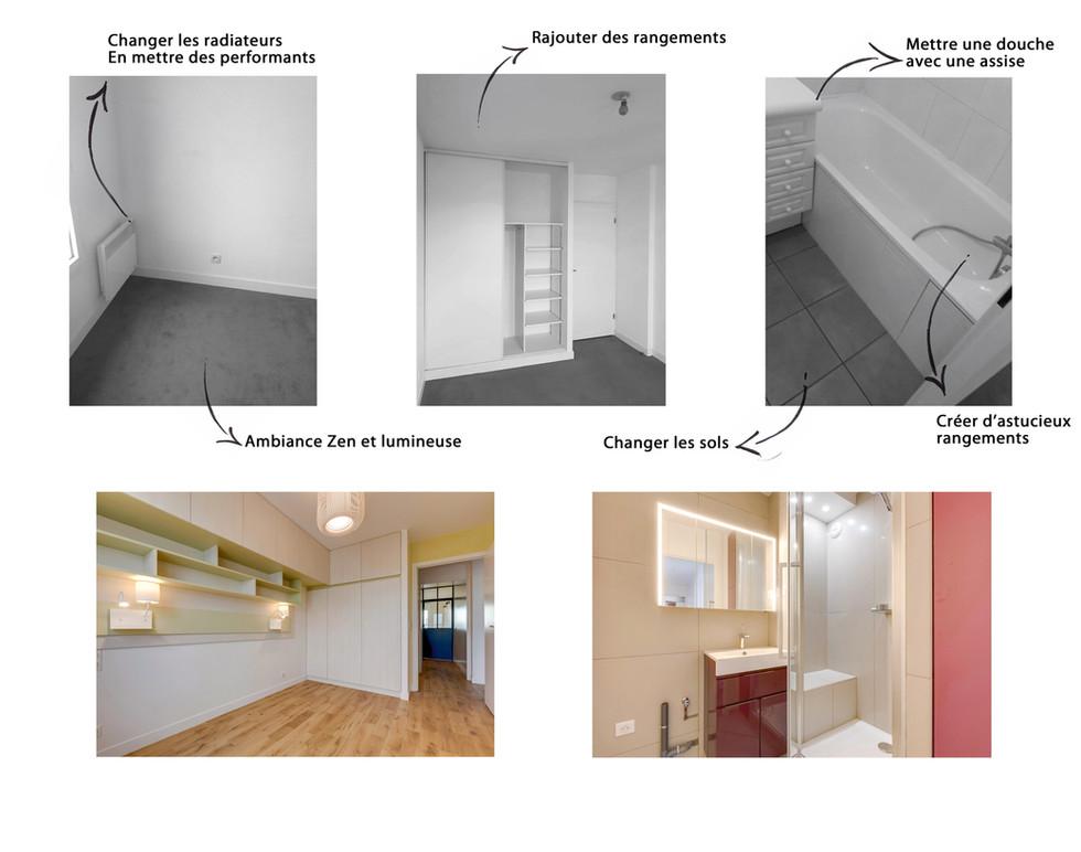 Avant Après - Appartement - Chambre Madame et SDE
