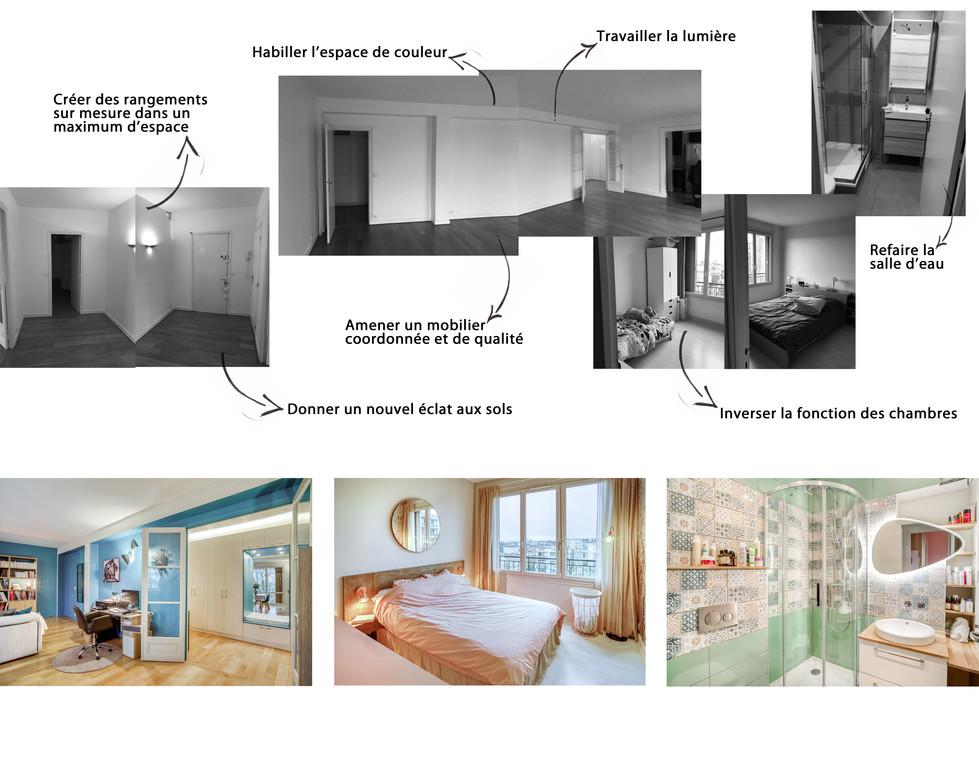Avant Après - Appartement - Pièces principales