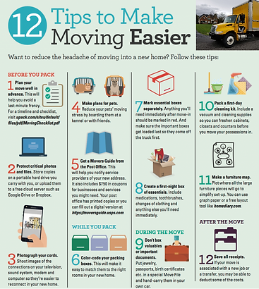 Moving Advice & Tips