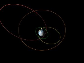 Kepler Yasası Nedir?