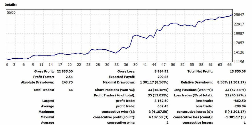 Risultati trading clienti Dax Lab_2.jpg