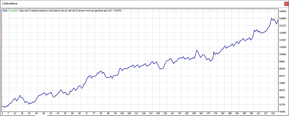 SP500 STRATEGIA INTRADAY.PNG