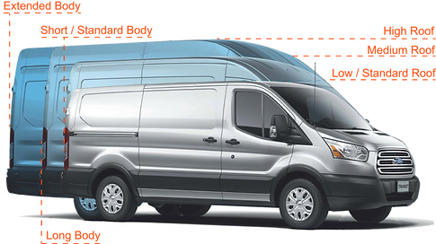 2015_FordTransit height.png