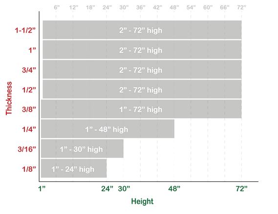 letter thickness height graph-01.png