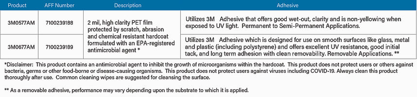 Anti-Microbial Film A-03.jpg