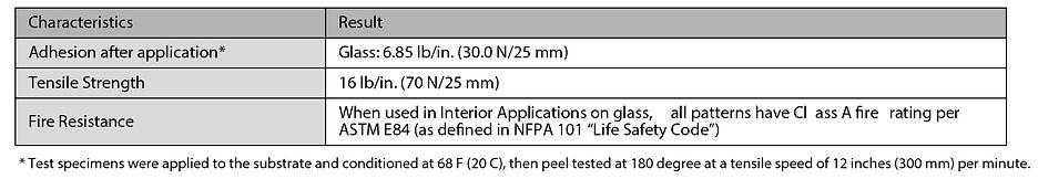 3m dinoc glass characteristics-02.jpg