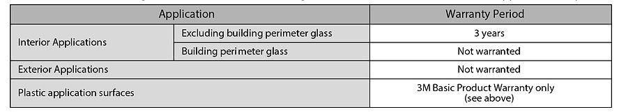 3m dinoc glass characteristics-04.jpg