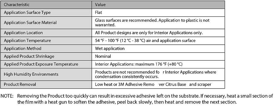3m dinoc glass characteristics-03.jpg