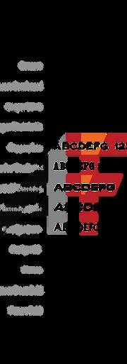 standard acrylic font styles sec-08-03.p