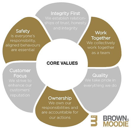 Core Values - b&m_edited.jpg