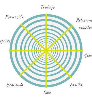 Redes Sociales y WEB.jpg