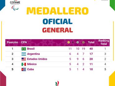 México arranca Lima 2019 con 11 medallas